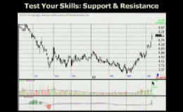 TechniTrader® Technical Analysis of Stock Charts